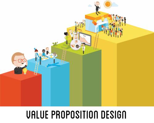 https://lifehackhq.co/wp-content/uploads/2015/02/Value-Proposition-Design-by-Strategyzer-e1423013990979.png