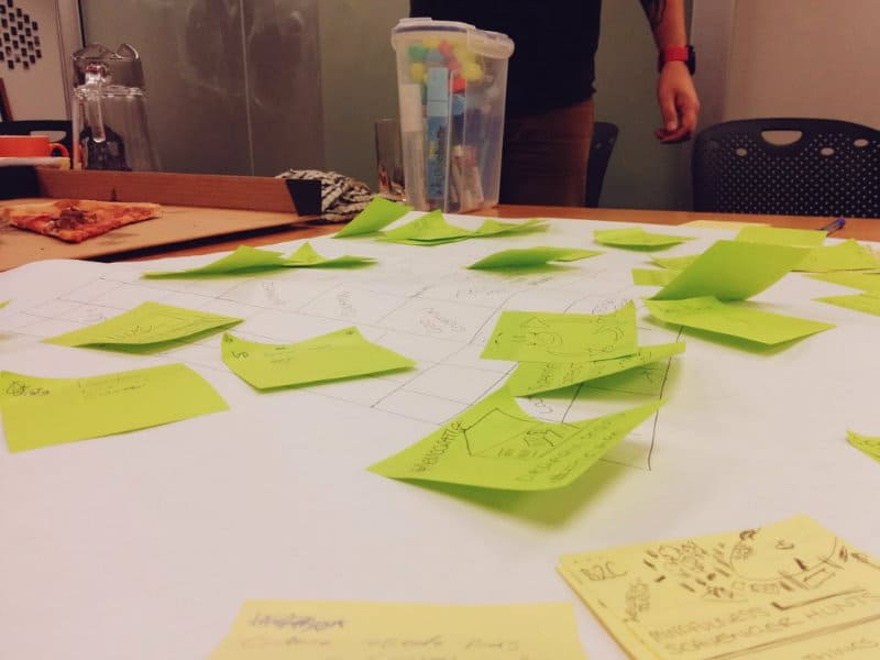 A table full of post it notes - LIfehack & YOMO Design Sprint