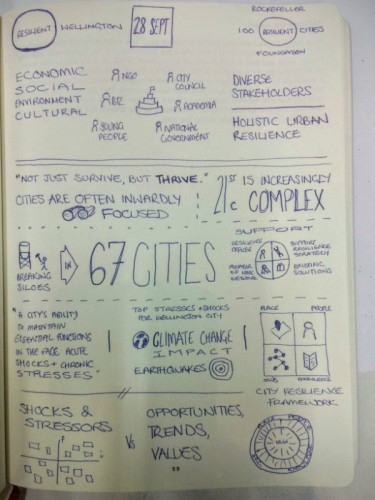 Visual Notes from Resilient Wellington Kick Off
