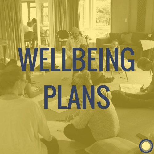 Wellbeing Plans