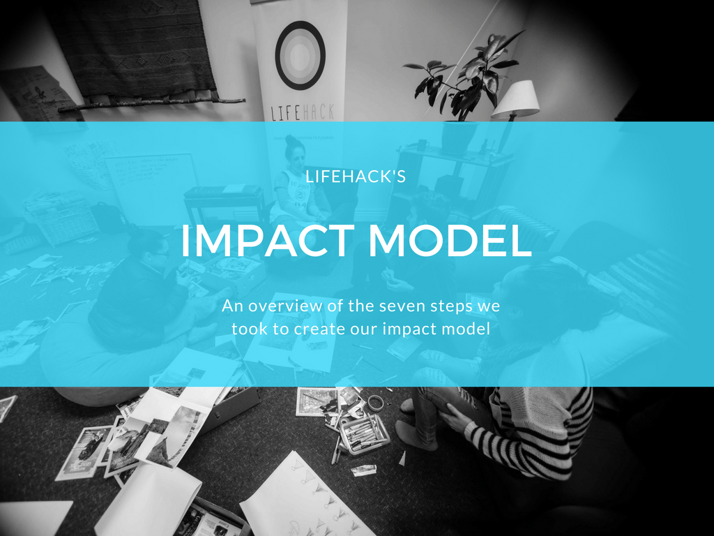 Developing an Impact Model